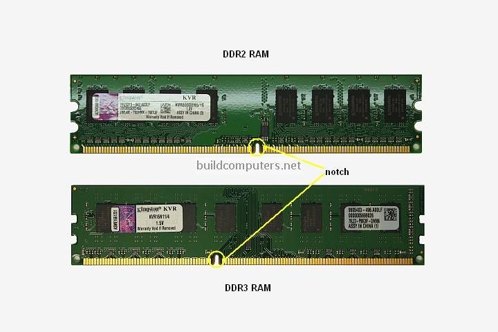 DDR2 vs DDR3