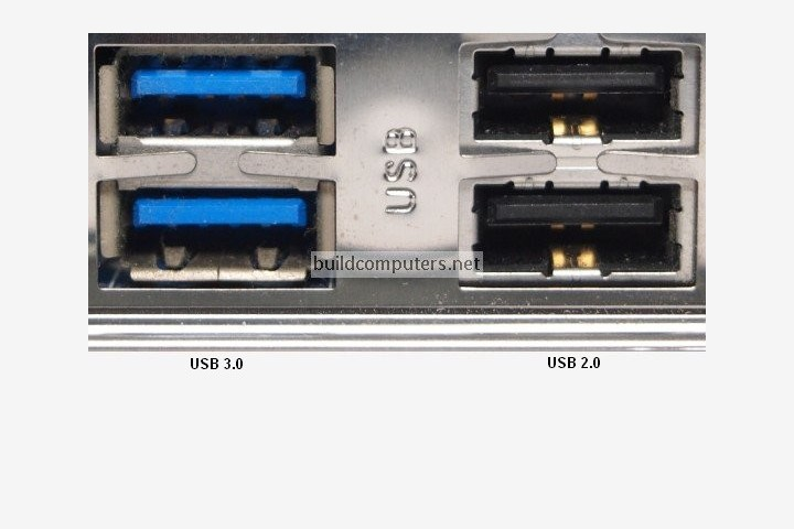 USB 3.0 and 2.0 Ports